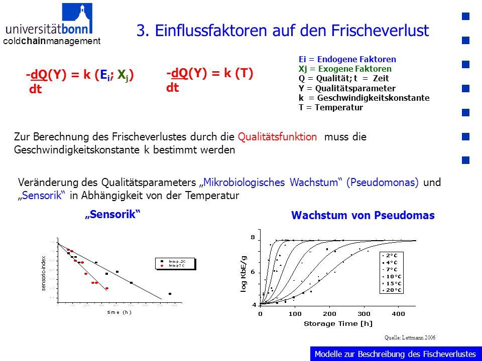 """coldchainmanagement Quelle: Lettmann 2006 Veränderung des Qualitätsparameters """"Mikrobiologisches Wachstum (Pseudomonas) und """"Sensorik in Abhängigkeit von der Temperatur """"Sensorik Wachstum von Pseudomas -dQ(Y) = k (E i ; X j ) dt Ei = Endogene Faktoren Xj = Exogene Faktoren Q = Qualität; t = Zeit Y = Qualitätsparameter k = Geschwindigkeitskonstante T = Temperatur -dQ(Y) = k (T) dt 3."""