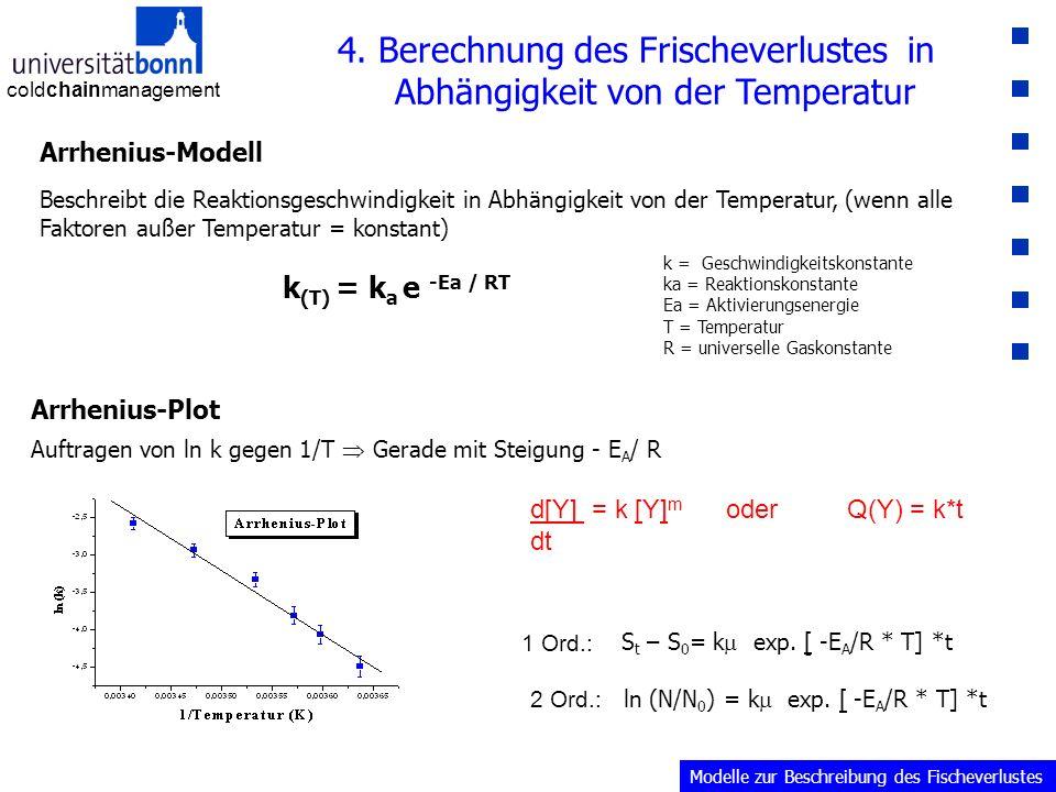 coldchainmanagement Beschreibt die Reaktionsgeschwindigkeit in Abhängigkeit von der Temperatur, (wenn alle Faktoren außer Temperatur = konstant) k (T) = k a e -Ea / RT Auftragen von ln k gegen 1/T  Gerade mit Steigung - E A / R Arrhenius-Plot 4.