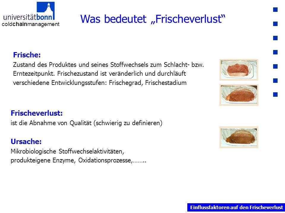 coldchainmanagement Frische: Zustand des Produktes und seines Stoffwechsels zum Schlacht- bzw.