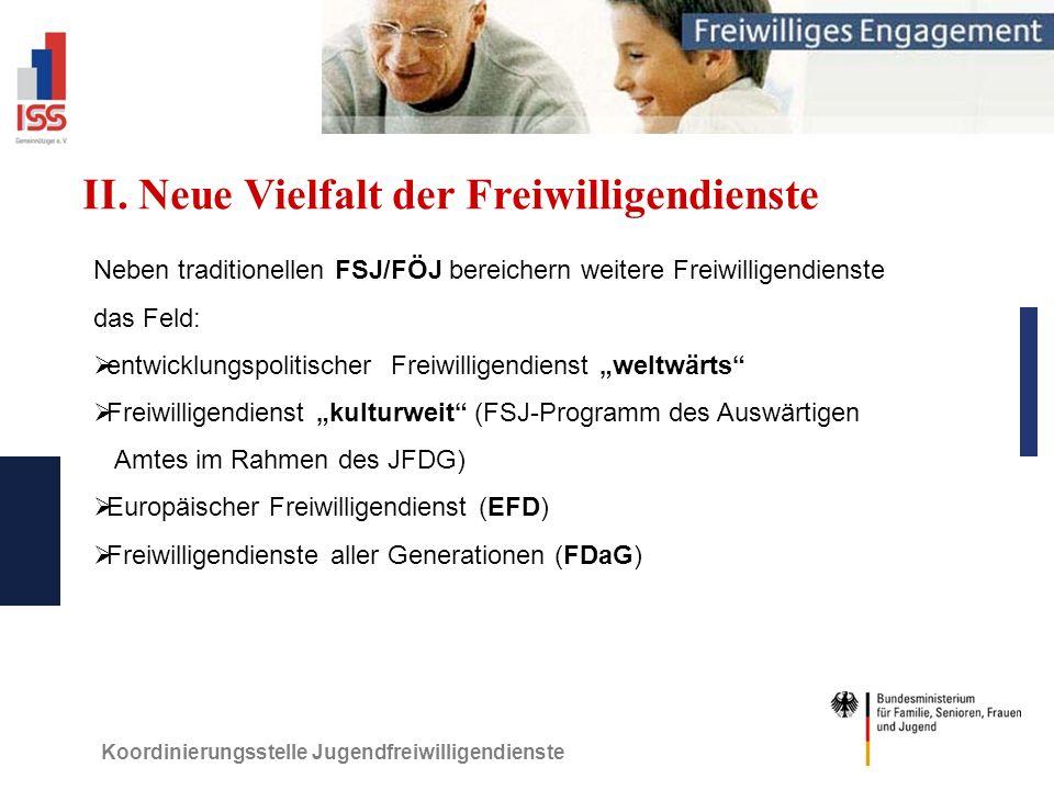 Koordinierungsstelle Jugendfreiwilligendienste II.