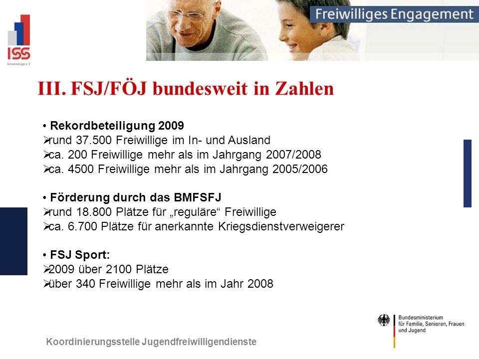 Koordinierungsstelle Jugendfreiwilligendienste III.