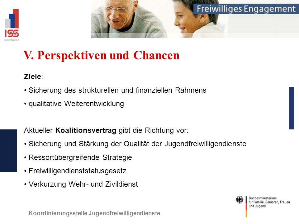 Koordinierungsstelle Jugendfreiwilligendienste V.