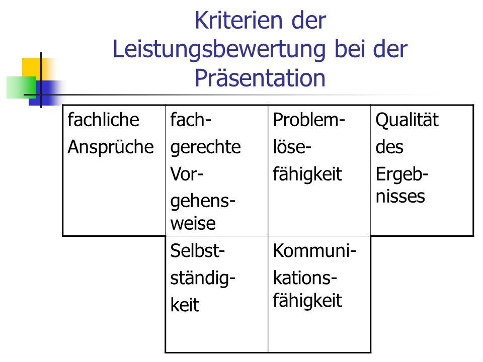 Kriterien der Leistungsbewertung bei der Präsentation fachliche Ansprüche fach- gerechte Vor- gehens- weise Problem- löse- fähigkeit Qualität des Erge