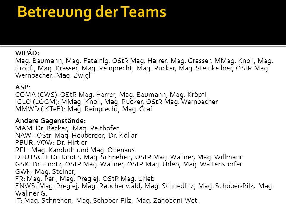 WIPÄD: Mag. Baumann, Mag. Fatelnig, OStR Mag. Harrer, Mag. Grasser, MMag. Knoll, Mag. Kröpfl, Mag. Krasser, Mag. Reinprecht, Mag. Rucker, Mag. Steinke