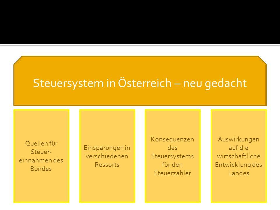 Steuersystem in Österreich – neu gedacht Quellen für Steuer- einnahmen des Bundes Auswirkungen auf die wirtschaftliche Entwicklung des Landes Konsequenzen des Steuersystems für den Steuerzahler Einsparungen in verschiedenen Ressorts