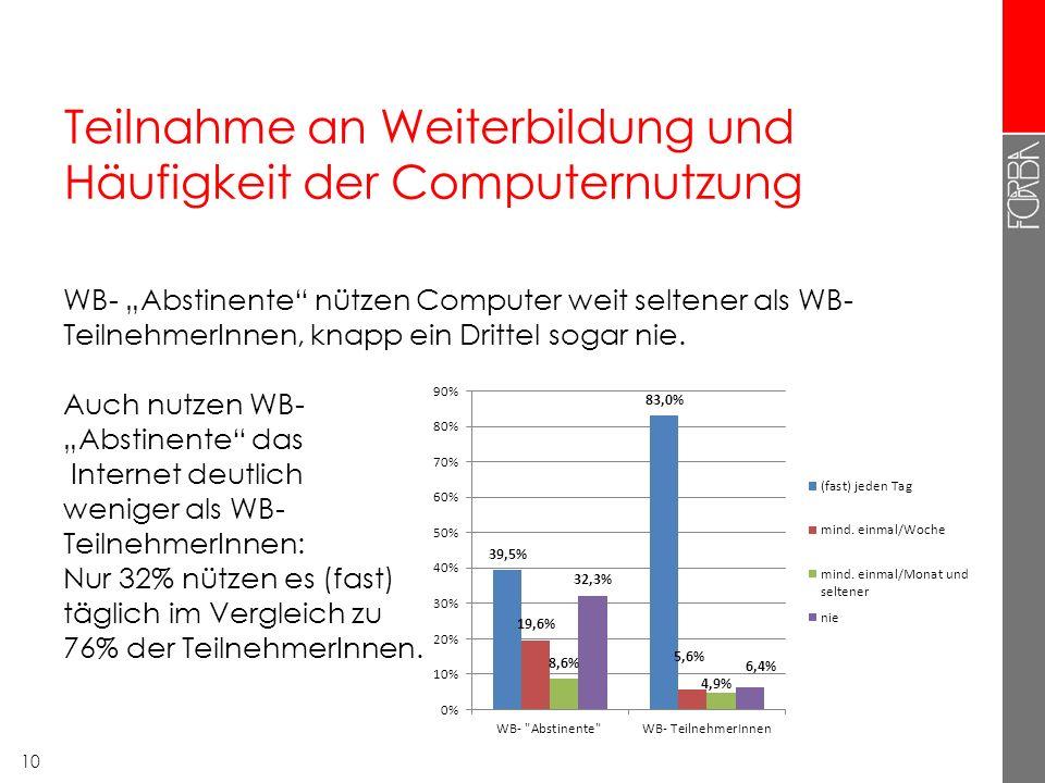 """Teilnahme an Weiterbildung und Häufigkeit der Computernutzung WB- """"Abstinente"""" nützen Computer weit seltener als WB- TeilnehmerInnen, knapp ein Dritte"""