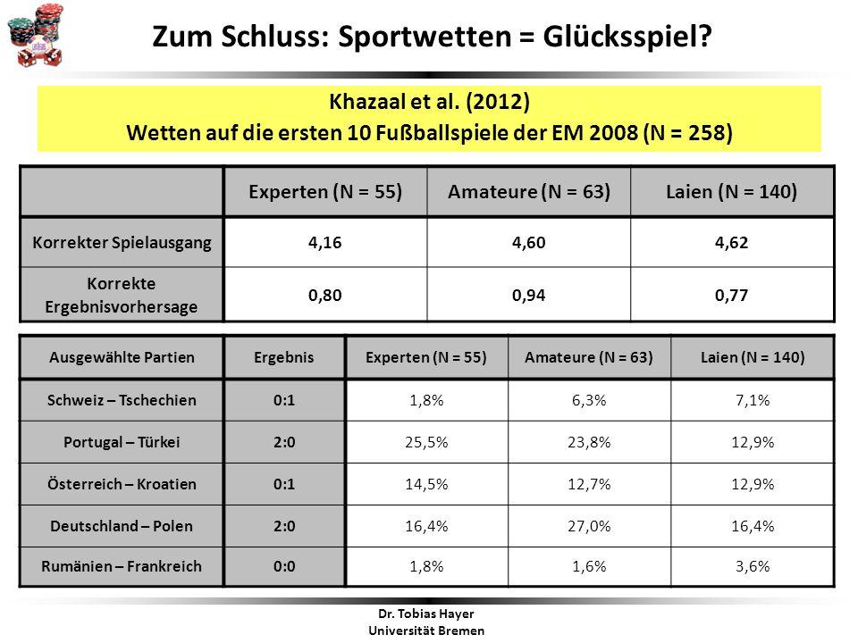 Dr. Tobias Hayer Universität Bremen Zum Schluss: Sportwetten = Glücksspiel.