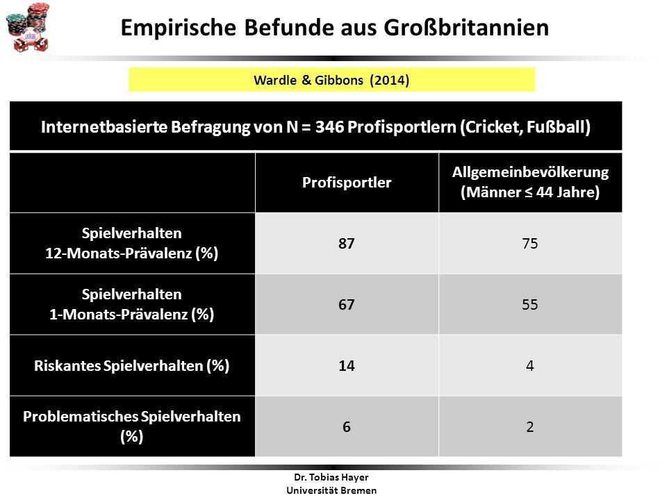 Dr.Tobias Hayer Universität Bremen Zum Schluss: Sportwetten = Glücksspiel.
