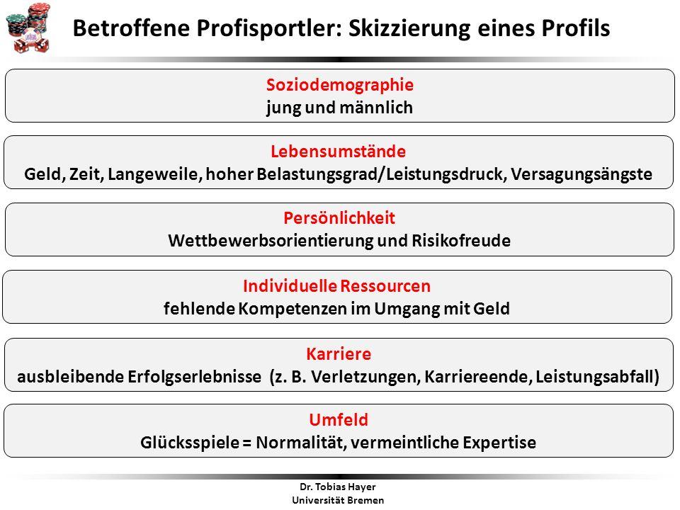 Dr. Tobias Hayer Universität Bremen Zielgruppenorientierte Ausstiegshilfe (I)