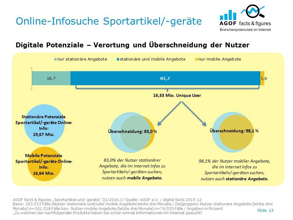 """Online-Infosuche Sportartikel/-geräte Slide 13 Digitale Potenziale – Verortung und Überschneidung der Nutzer AGOF facts & figures """"Sportartikel und -geräte Q1/2016 /// Quelle: AGOF e.V."""