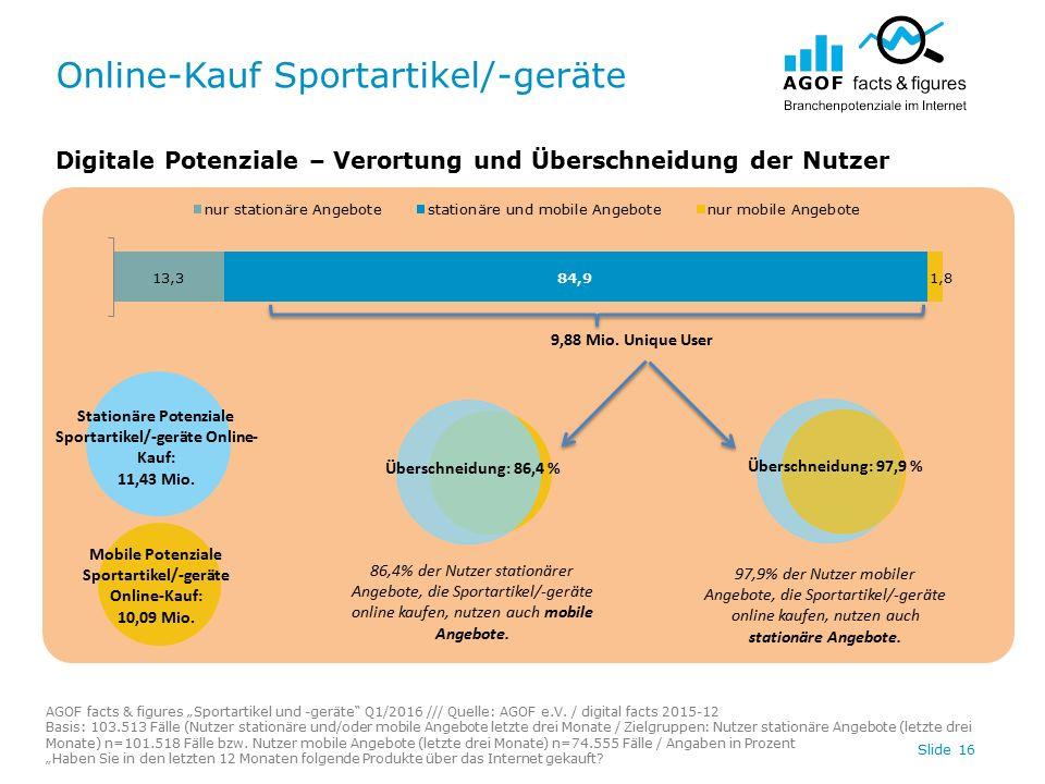 """Online-Kauf Sportartikel/-geräte Slide 16 Digitale Potenziale – Verortung und Überschneidung der Nutzer AGOF facts & figures """"Sportartikel und -geräte Q1/2016 /// Quelle: AGOF e.V."""