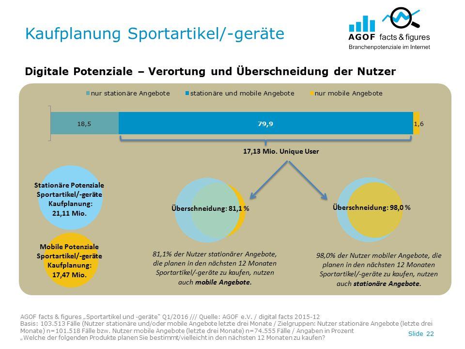 """Kaufplanung Sportartikel/-geräte Slide 22 Digitale Potenziale – Verortung und Überschneidung der Nutzer AGOF facts & figures """"Sportartikel und -geräte Q1/2016 /// Quelle: AGOF e.V."""