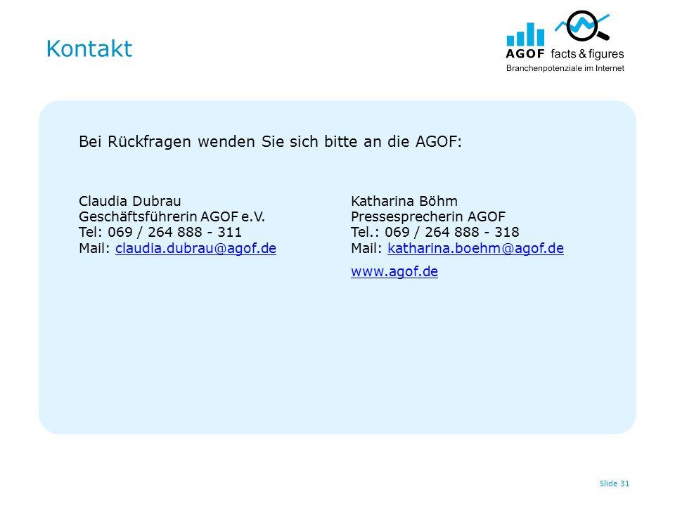 Kontakt Slide 31 Bei Rückfragen wenden Sie sich bitte an die AGOF: Claudia Dubrau Geschäftsführerin AGOF e.V.