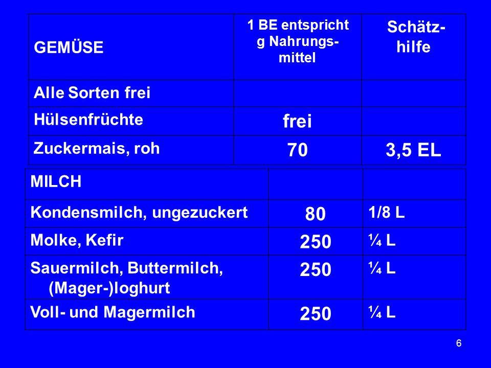 6 GEMÜSE 1 BE entspricht g Nahrungs- mittel Schätz- hilfe Alle Sorten frei Hülsenfrüchte frei Zuckermais, roh 703,5 EL MILCH Kondensmilch, ungezuckert 80 1/8 L Molke, Kefir 250 ¼ L Sauermilch, Buttermilch, (Mager-)loghurt 250 ¼ L Voll- und Magermilch 250 ¼ L