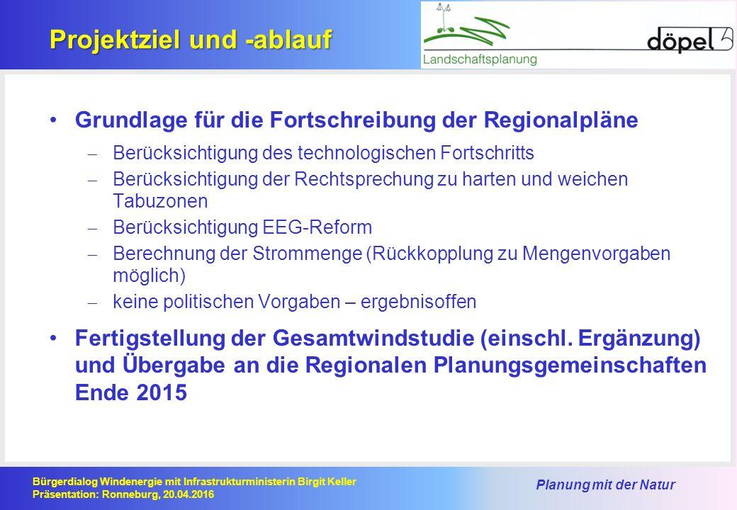 Planung mit der Natur Bürgerdialog Windenergie mit Infrastrukturministerin Birgit Keller Präsentation: Ronneburg, 20.04.2016 Gunsträume