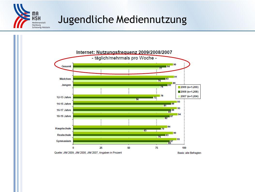 Informieren (sich selbst und die Schüler) Aktion Sicheres Internet  Anmeldung unter: www.ma-hsh.de/medienkompetenz www.internet-abc.de Wissen wie's geht.