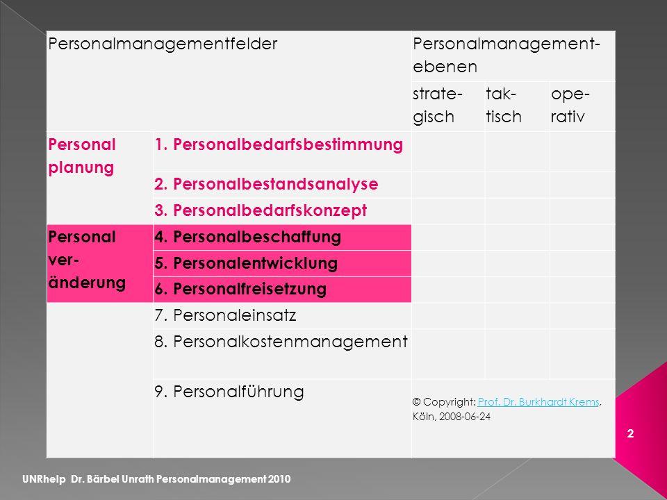 UNRhelp Dr. Bärbel Unrath Personalmanagement 2010 33