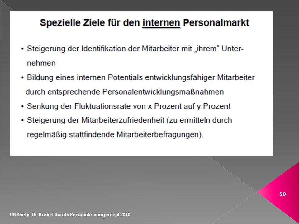 UNRhelp Dr. Bärbel Unrath Personalmanagement 2010 20