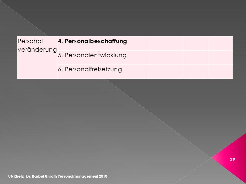 UNRhelp Dr. Bärbel Unrath Personalmanagement 2010 29 Personal veränderung 4.