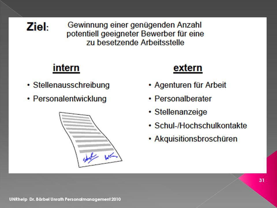 UNRhelp Dr. Bärbel Unrath Personalmanagement 2010 31