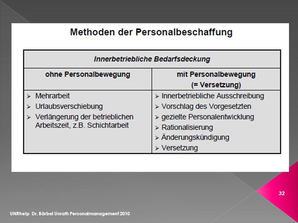 UNRhelp Dr. Bärbel Unrath Personalmanagement 2010 32