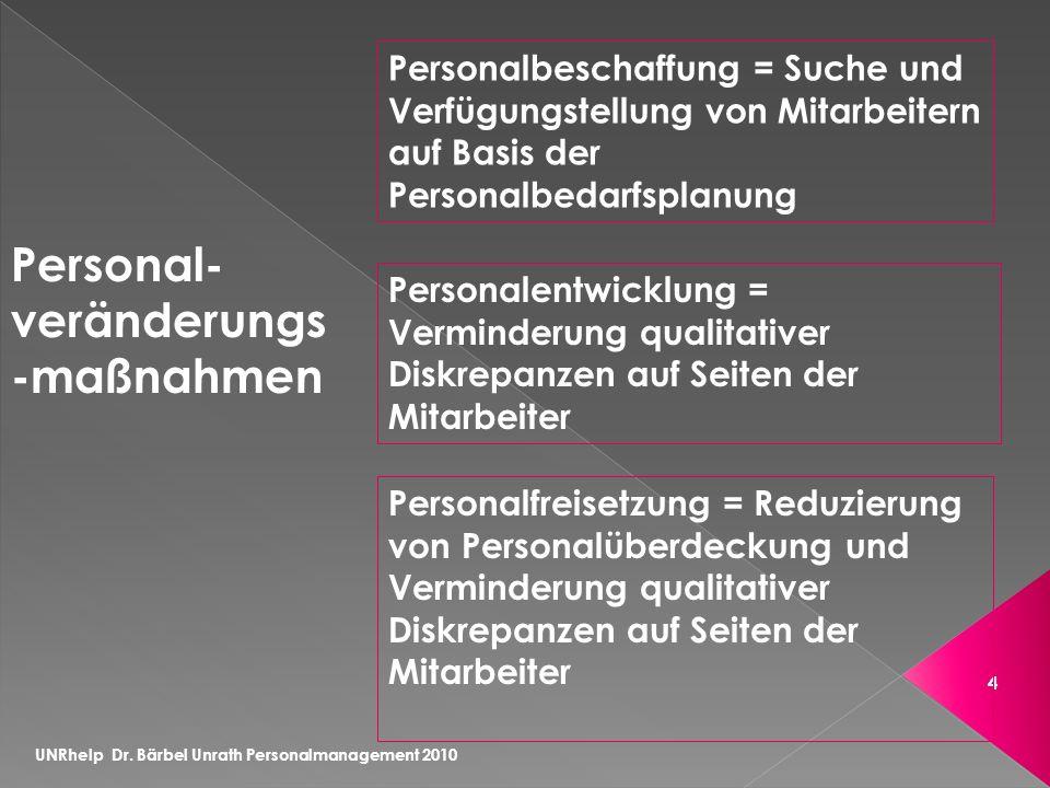 UNRhelp Dr. Bärbel Unrath Personalmanagement 2010 15