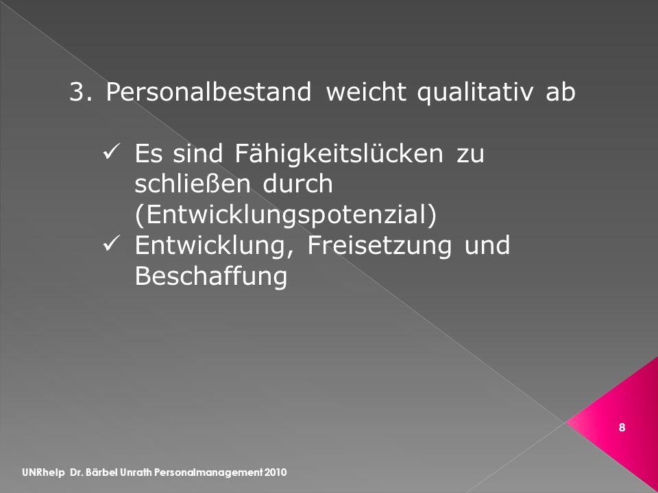 UNRhelp Dr.Bärbel Unrath Personalmanagement 2010 29 Personal veränderung 4.