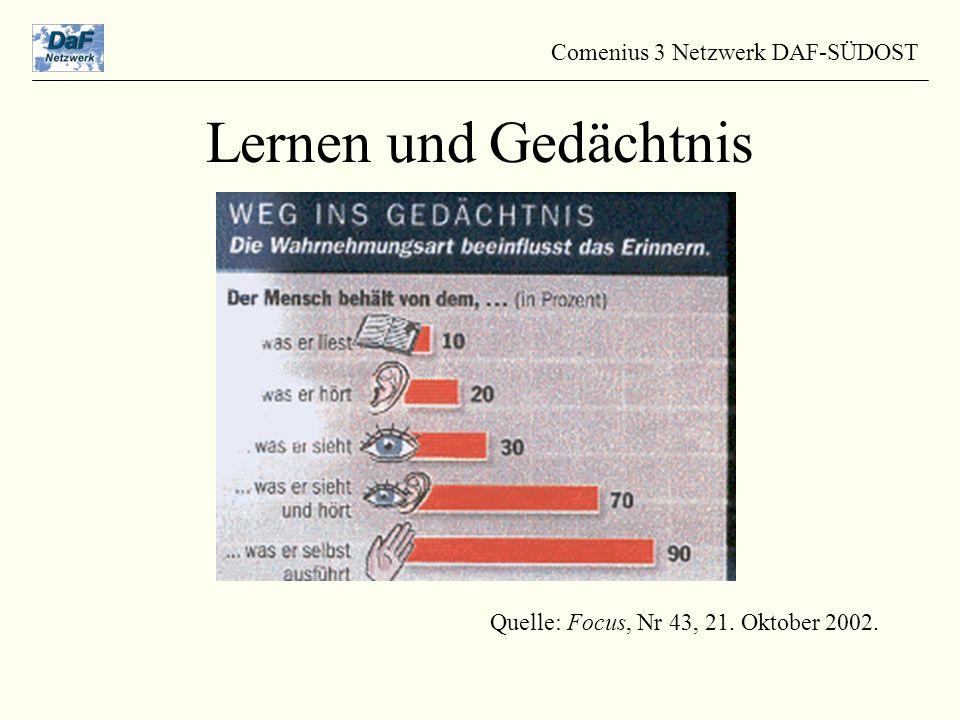 Lernen und Gedächtnis Quelle: Focus, Nr 43, 21. Oktober 2002. Comenius 3 Netzwerk DAF-SÜDOST