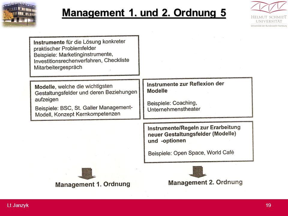 Management 1. und 2. Ordnung 5 19Lt Janzyk