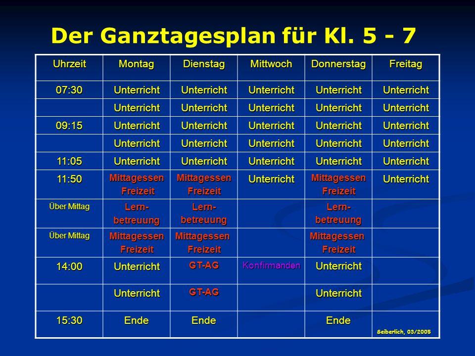 Der Ganztagesplan für Kl.