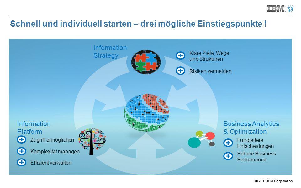 © 2012 IBM Corporation Schnell und individuell starten – drei mögliche Einstiegspunkte .