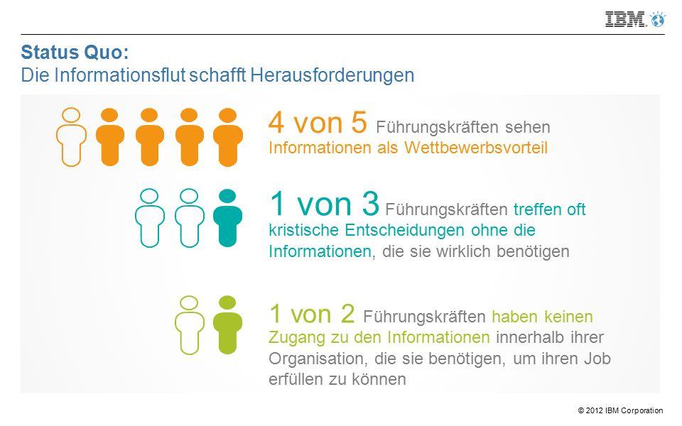 © 2012 IBM Corporation IBM Lösungsansatz: Smarter Analytics @ Work Relevante Informationen Daten Bessere Geschäftsergebnisse Bessere Erkenntnisse und Entscheidungen