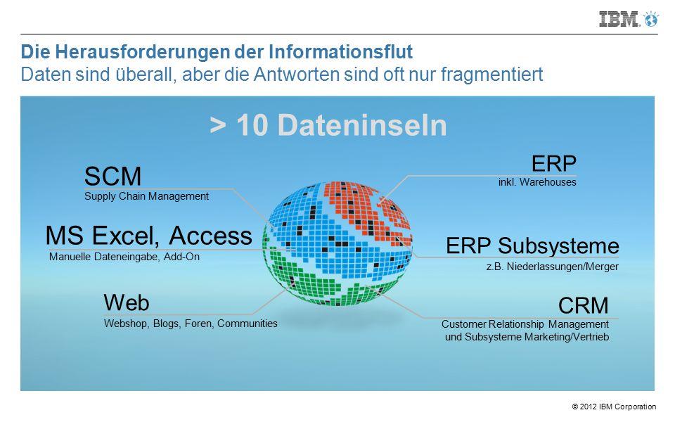 © 2012 IBM Corporation Die Herausforderung der Informationsflut: Menge & Geschwindigkeit IBM Social Media auf dem Messestand erleben.
