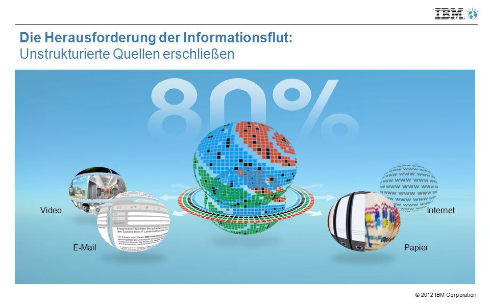 © 2012 IBM Corporation Video E-MailPapier Internet Die Herausforderung der Informationsflut: Unstrukturierte Quellen erschließen