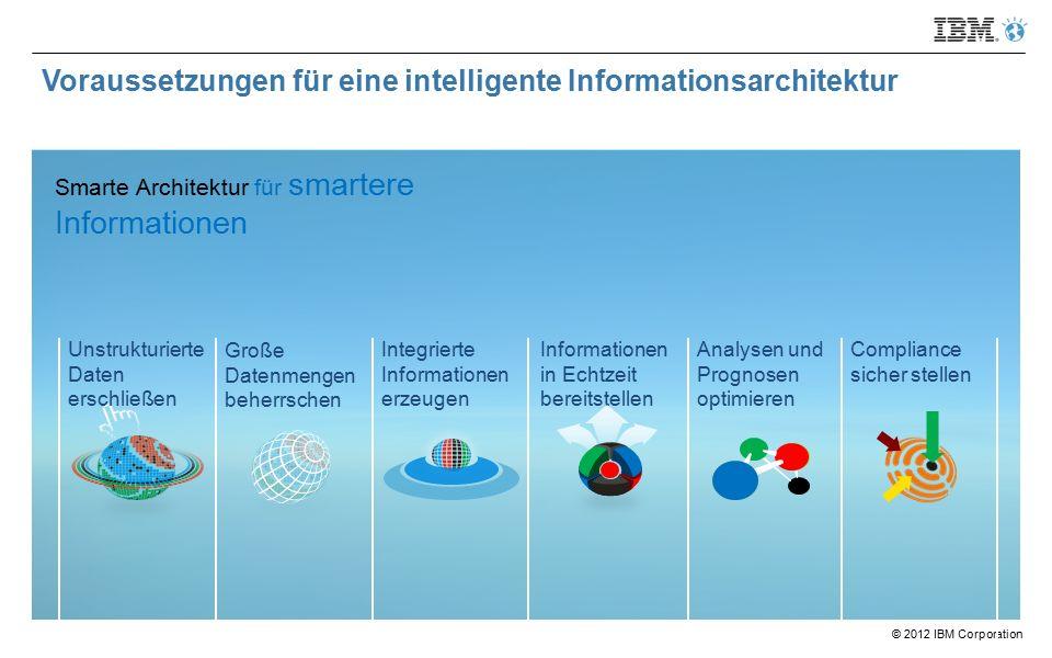 © 2012 IBM Corporation Voraussetzungen für eine intelligente Informationsarchitektur Compliance sicher stellen Analysen und Prognosen optimieren Informationen in Echtzeit bereitstellen Unstrukturierte Daten erschließen Große Datenmengen beherrschen Integrierte Informationen erzeugen Smarte Architektur für smartere Informationen