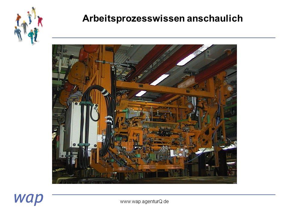 www.wap.agenturQ.de Arbeitsprozesswissen anschaulich