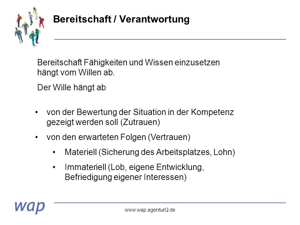 www.wap.agenturQ.de Bereitschaft / Verantwortung Bereitschaft Fähigkeiten und Wissen einzusetzen hängt vom Willen ab.