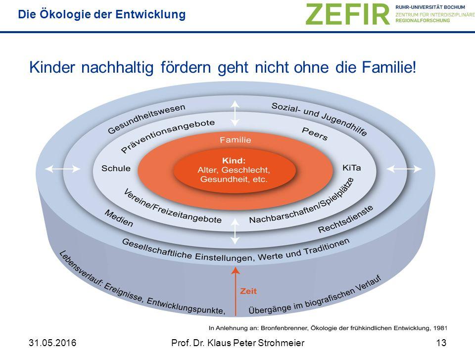 31.05.2016Prof. Dr. Klaus Peter Strohmeier13 Kinder nachhaltig fördern geht nicht ohne die Familie! Die Ökologie der Entwicklung