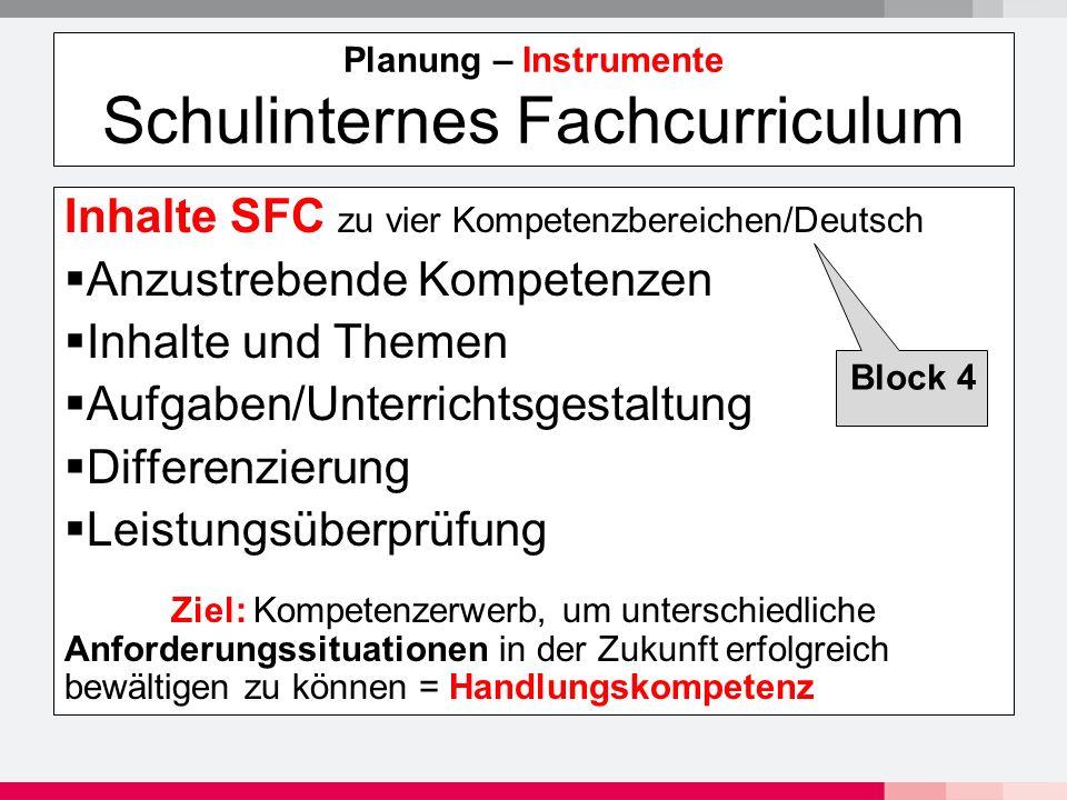 Planung – Instrumente Schulinternes Fachcurriculum Inhalte SFC zu vier Kompetenzbereichen/Deutsch  Anzustrebende Kompetenzen  Inhalte und Themen  Aufgaben/Unterrichtsgestaltung  Differenzierung  Leistungsüberprüfung Ziel: Kompetenzerwerb, um unterschiedliche Anforderungssituationen in der Zukunft erfolgreich bewältigen zu können = Handlungskompetenz Block 4
