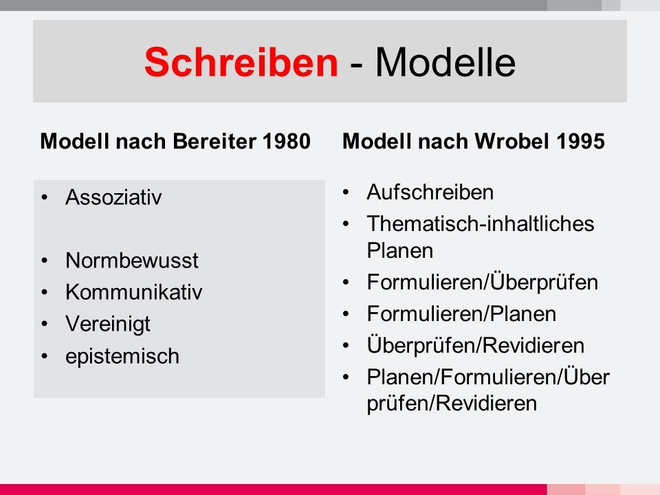 Schreiben - Modelle Modell nach Bereiter 1980 Assoziativ Normbewusst Kommunikativ Vereinigt epistemisch Modell nach Wrobel 1995 Aufschreiben Thematisch-inhaltliches Planen Formulieren/Überprüfen Formulieren/Planen Überprüfen/Revidieren Planen/Formulieren/Über prüfen/Revidieren