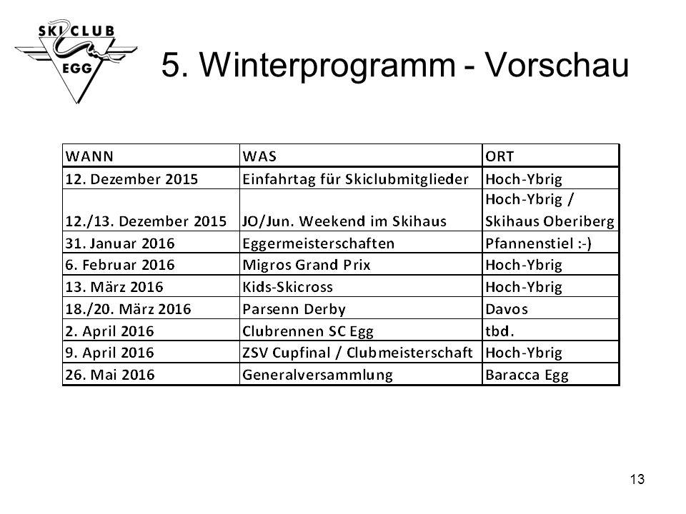 13 5. Winterprogramm - Vorschau