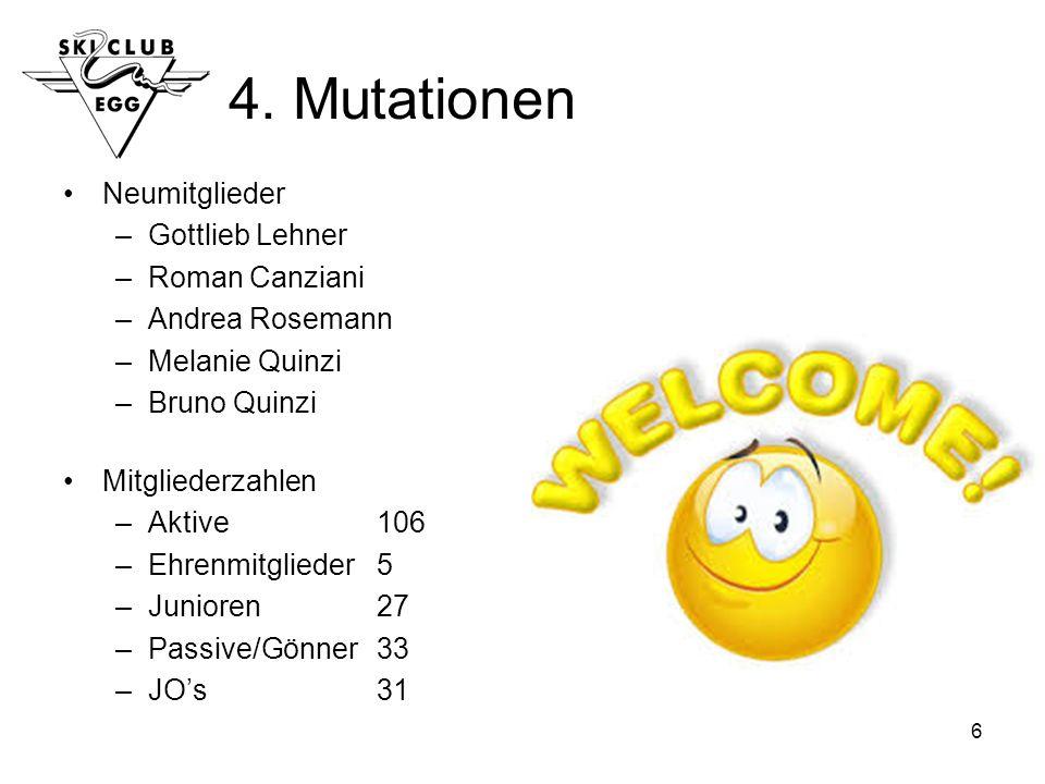 6 4. Mutationen Neumitglieder –Gottlieb Lehner –Roman Canziani –Andrea Rosemann –Melanie Quinzi –Bruno Quinzi Mitgliederzahlen –Aktive106 –Ehrenmitgli