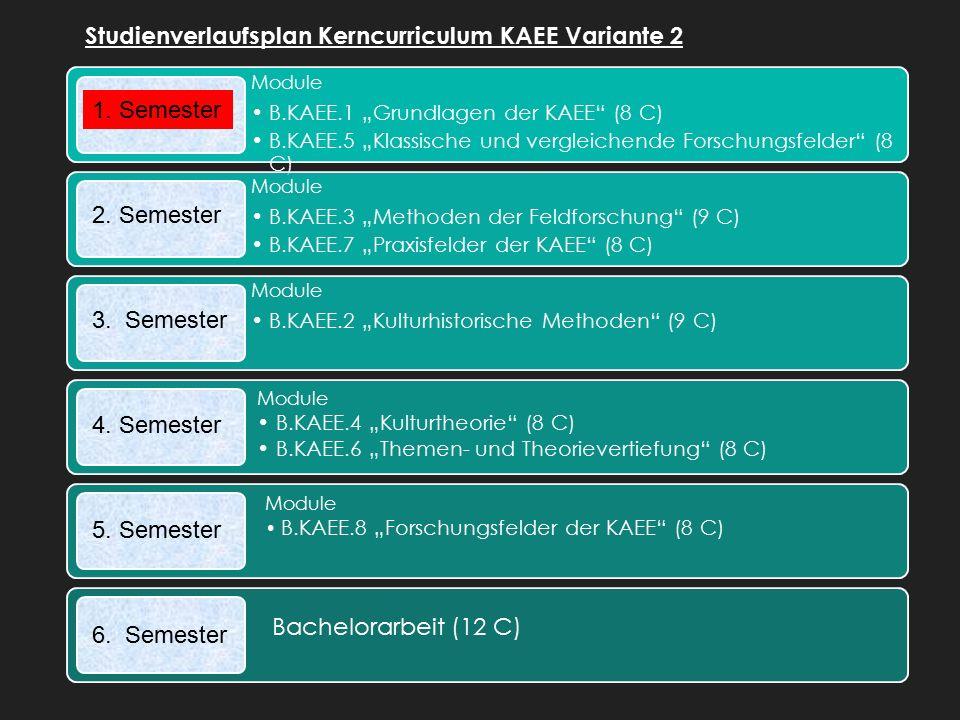 """Module B.KAEE.1 """"Grundlagen der KAEE (8 C) B.KAEE.5 """"Klassische und vergleichende Forschungsfelder (8 C) Module B.KAEE.3 """"Methoden der Feldforschung (9 C) B.KAEE.7 """"Praxisfelder der KAEE (8 C) Module B.KAEE.2 """"Kulturhistorische Methoden (9 C) Studienverlaufsplan Kerncurriculum KAEE Variante 2 1."""
