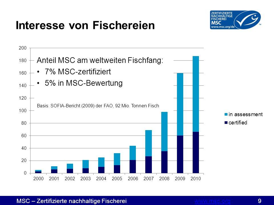 MSC – Zertifizierte nachhaltige Fischereiwww.msc.org 9www.msc.org Interesse von Fischereien Anteil MSC am weltweiten Fischfang: 7% MSC-zertifiziert 5% in MSC-Bewertung Basis: SOFIA-Bericht (2009) der FAO, 92 Mio.