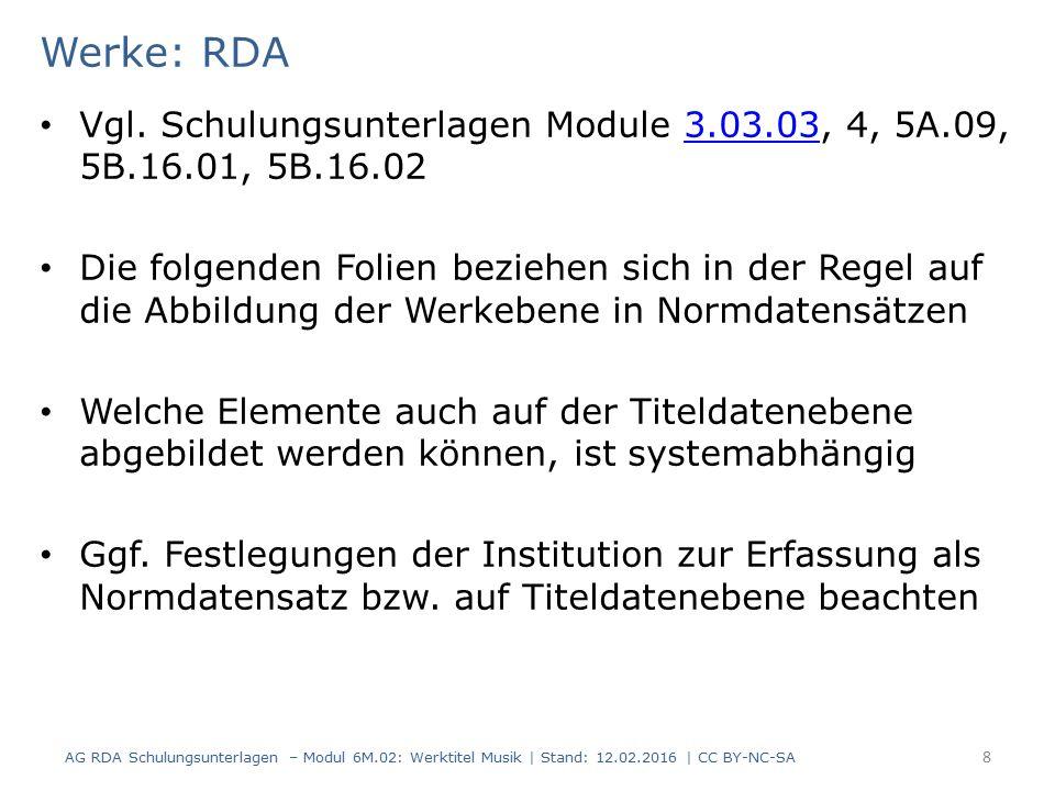 Werke: RDA Vgl. Schulungsunterlagen Module 3.03.03, 4, 5A.09, 5B.16.01, 5B.16.023.03.03 Die folgenden Folien beziehen sich in der Regel auf die Abbild