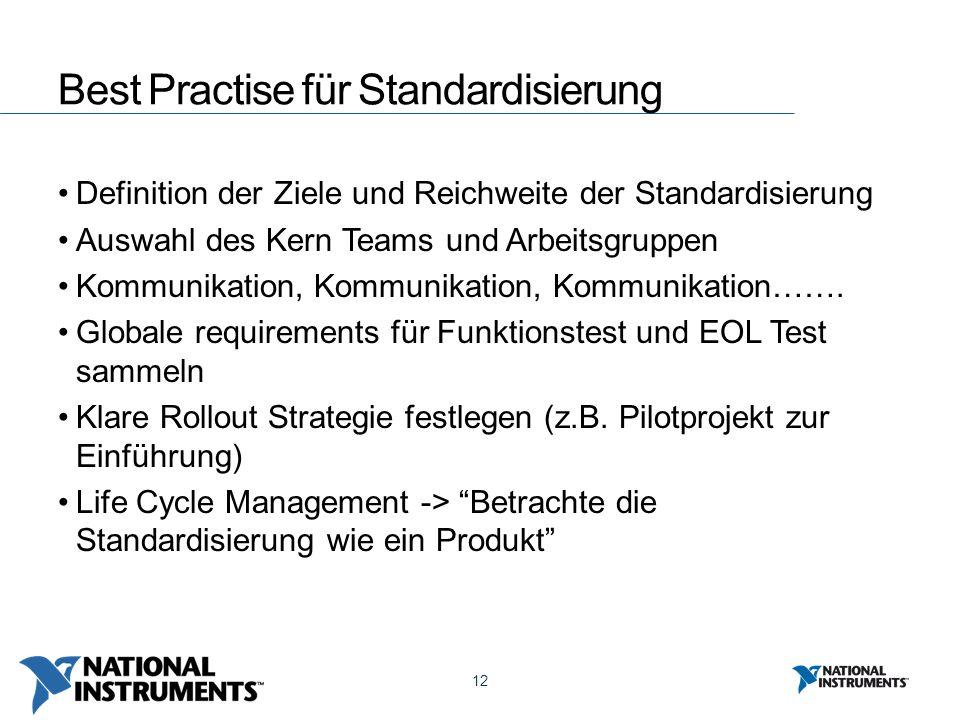 12 Best Practise für Standardisierung Definition der Ziele und Reichweite der Standardisierung Auswahl des Kern Teams und Arbeitsgruppen Kommunikation, Kommunikation, Kommunikation…….
