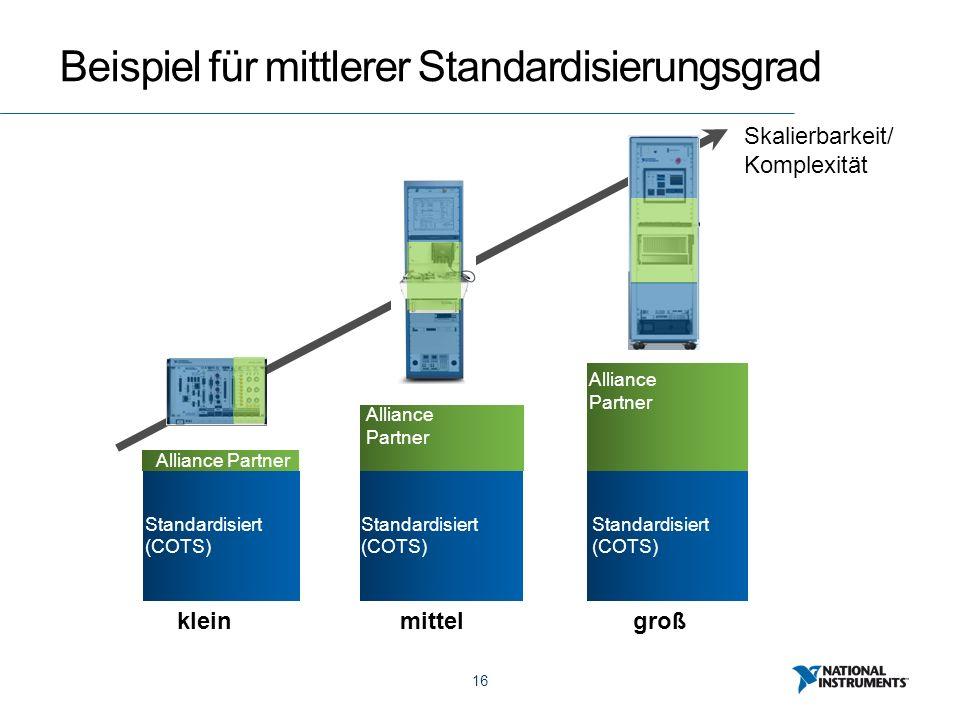 16 Beispiel für mittlerer Standardisierungsgrad klein Standardisiert (COTS) mittel Standardisiert (COTS) Alliance Partner groß Standardisiert (COTS) Alliance Partner Skalierbarkeit/ Komplexität Alliance Partner