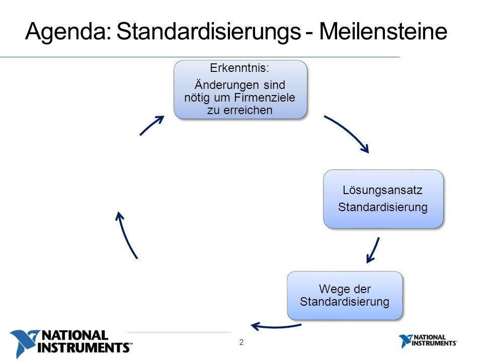 2 Agenda: Standardisierungs - Meilensteine Erkenntnis: Änderungen sind nötig um Firmenziele zu erreichen Lösungsansatz Standardisierung Wege der Standardisierung Globaler Rollout der Standardisierung Life Cycle Management
