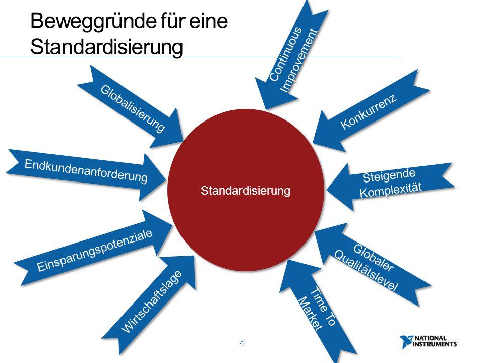 4 Beweggründe für eine Standardisierung Standardisierung Globalisierung Endkundenanforderung Einsparungspotenziale Wirtschaftslage Konkurrenz Steigende Komplexität Globaler Qualitätslevel Time To Market Continuous Improvement