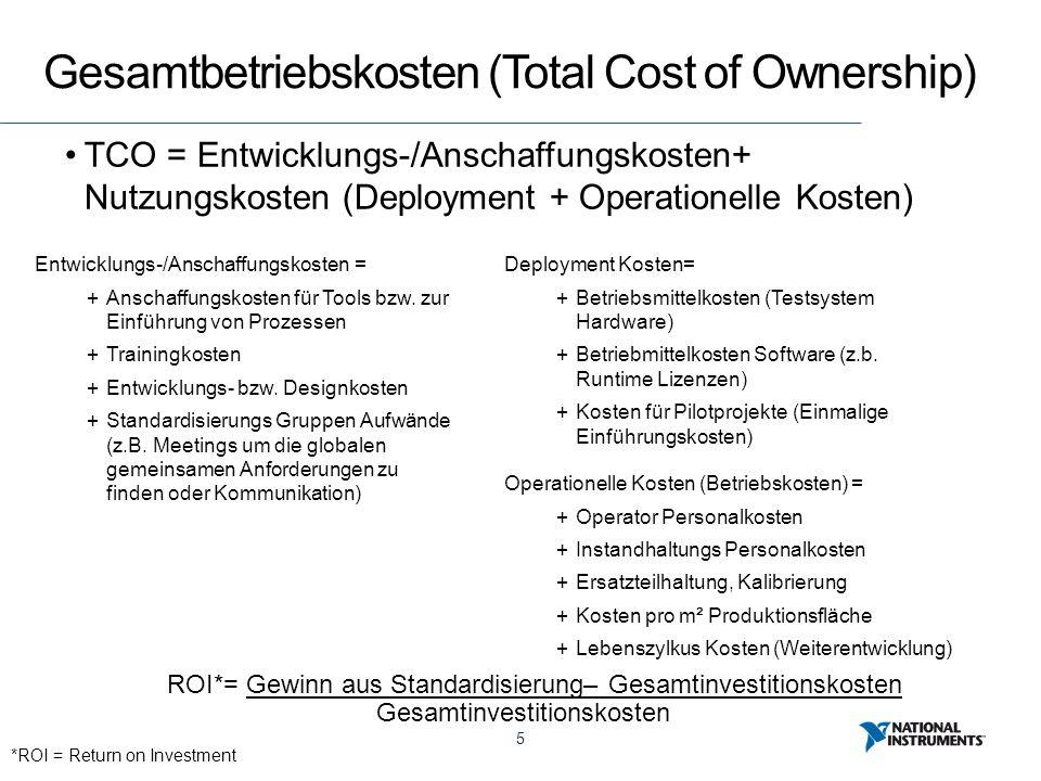 5 Gesamtbetriebskosten (Total Cost of Ownership) TCO = Entwicklungs-/Anschaffungskosten+ Nutzungskosten (Deployment + Operationelle Kosten) Entwicklungs-/Anschaffungskosten = +Anschaffungskosten für Tools bzw.